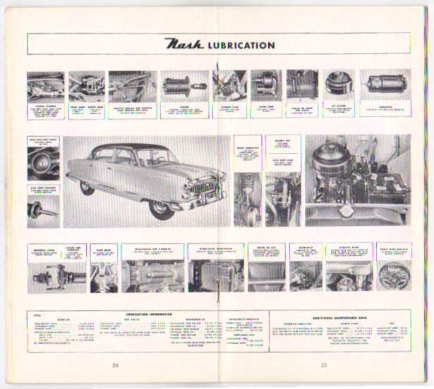 Image for 1952 Nash Statesman Owner's Manual :  Information about Your 1952 Nash Statesman Golden Airflyte