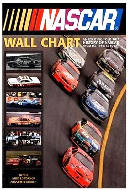 Image for NASCAR Wall Chart :  An Exciting Fold-Out History of Nascar from the 1940s to Today
